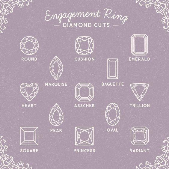 Which diamond cut? 💎 1