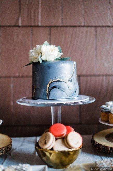 Cake Wars: Mini or Mega? 1