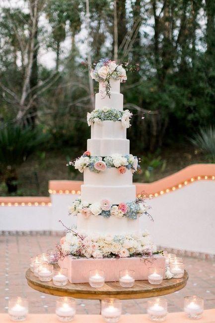 Cake Wars: Mini or Mega? 2