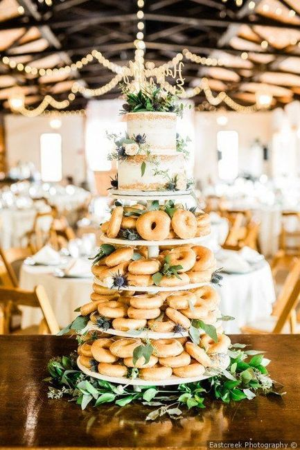 Doughnut Dessert Trend - Into It or Over It? 1
