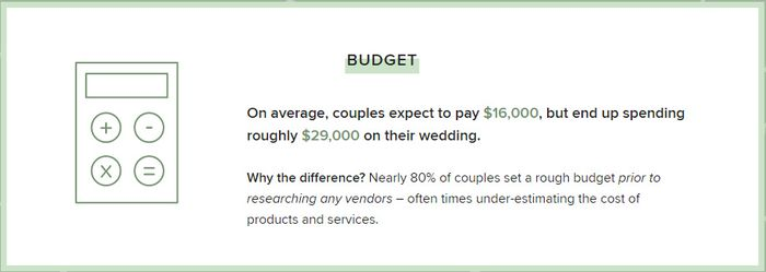Over or Under: Average Wedding Budget? 1