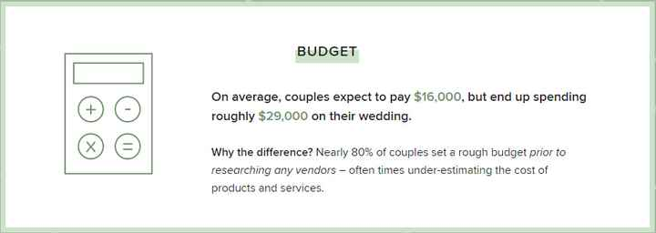 2019 newlywed report budget