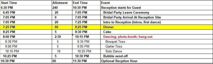 Dancing Feet Weddings Planning Wedding Forums Weddingwire