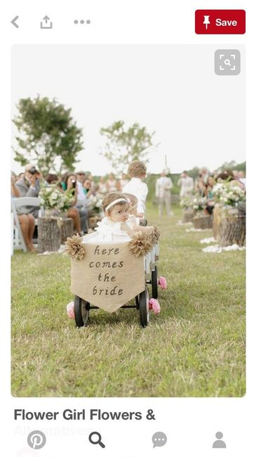 Incorporating baby niece | Weddings, Planning | Wedding Forums ...