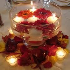 Floating candle centerpiece help! 3
