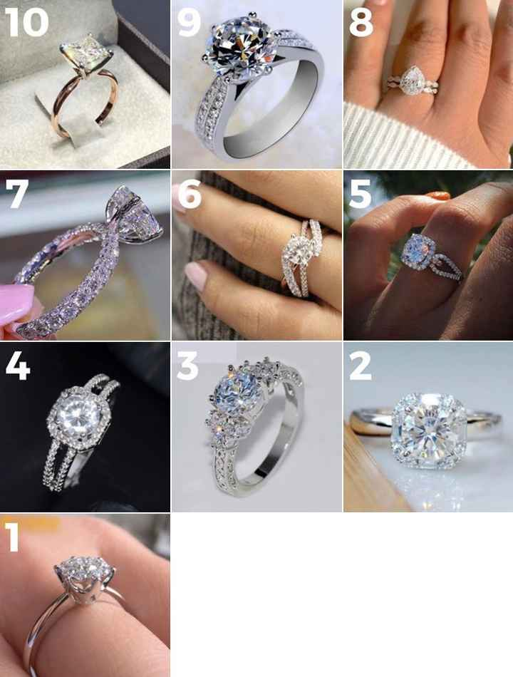 Ring shortlist