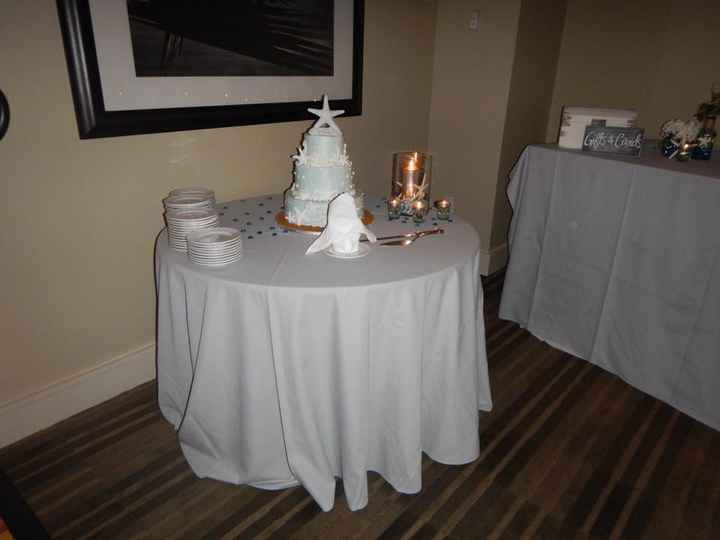 Wedding Cake Flavor Suggestions/Ideas?