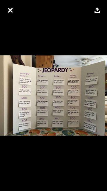 Bridal Shower Jeopardy Weddings Planning Wedding Forums