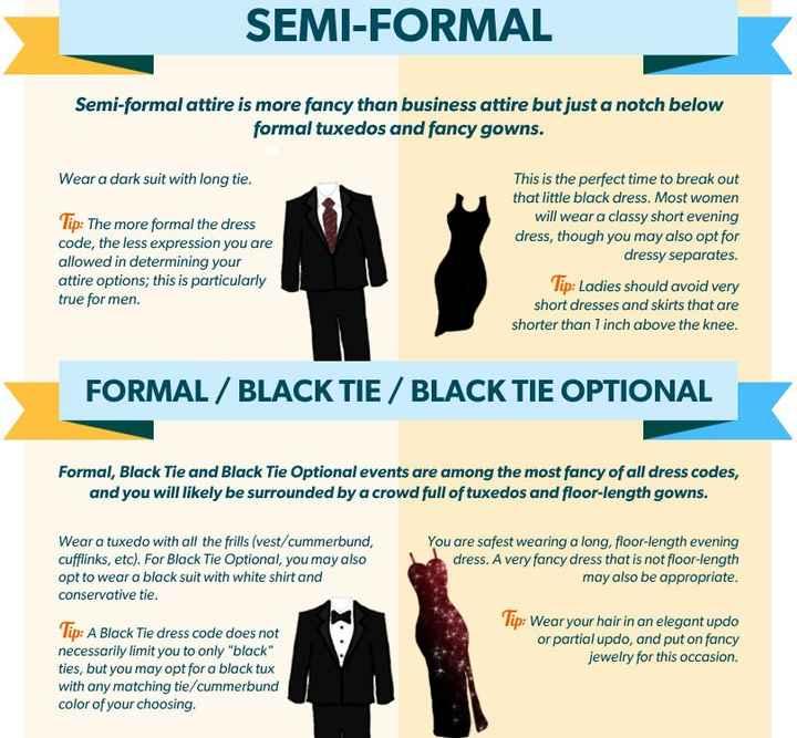 Formal vs. Semi-formal - 1