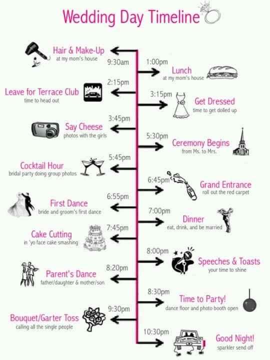 Timeline Options