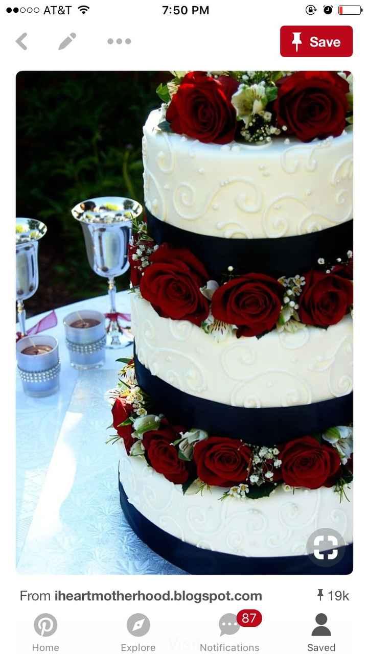 Our Cake Inspiration!