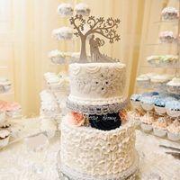 My wedding day - 3