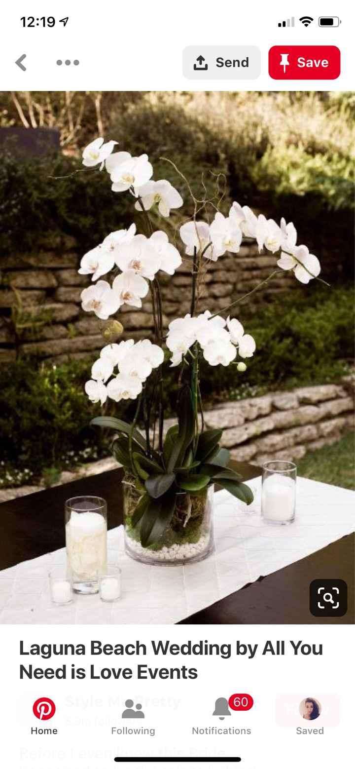 Floral budget? - 2
