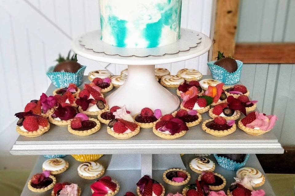 Cupcakes and Sweets, LLC