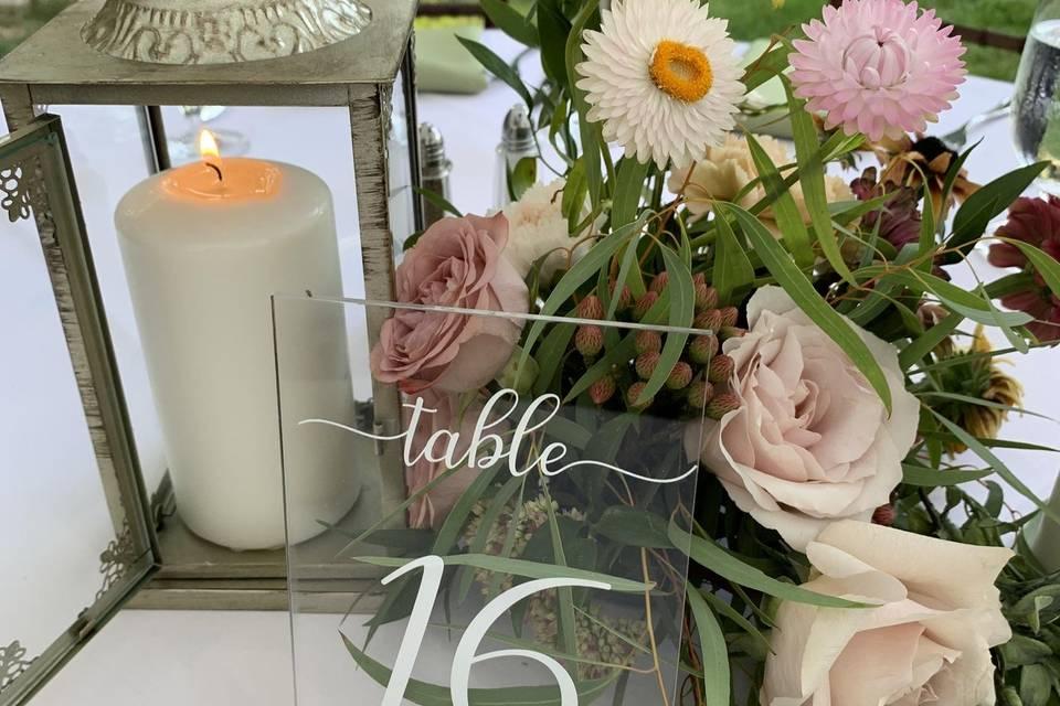 Table 16 - R+J